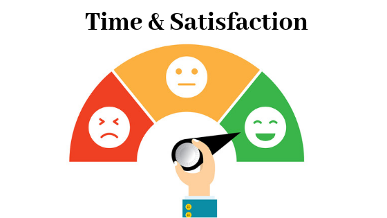 time and satisfaction